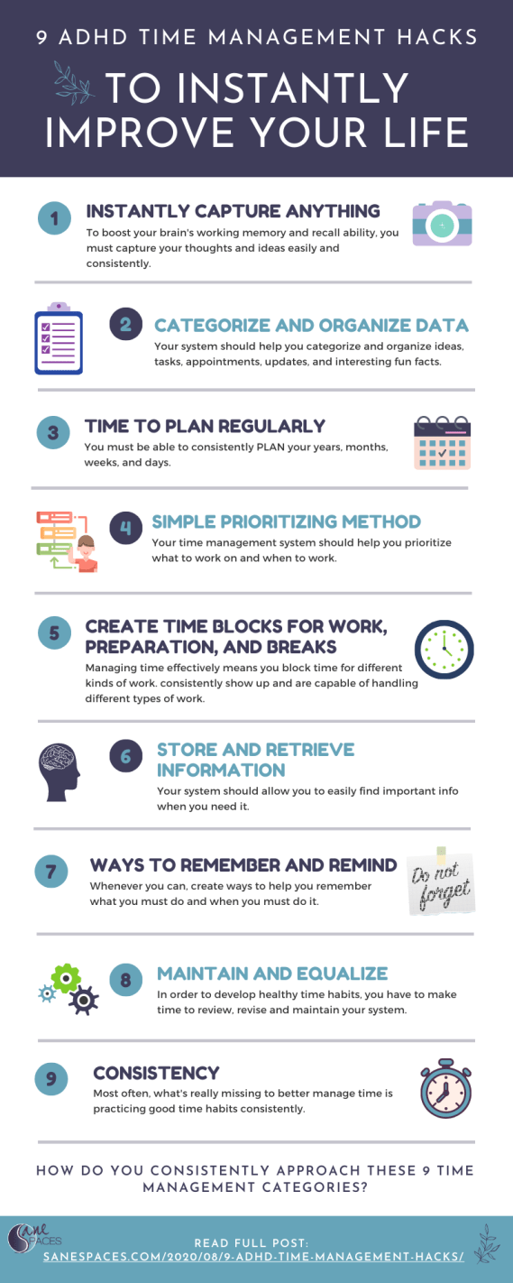 9 ADHD Time Hacks Infographic, ADHD Business Coach, ADHD Time