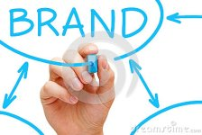 Automatically Showing Up Your Brand's Register Trademarks In Your WordPress Site Content