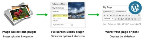 quick-start-fullscreen-slides