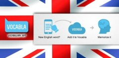 Easily Allow International Visitors To Translate English Words Or Know Definition In WordPress