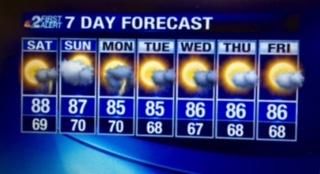 Forecast 3-25-16