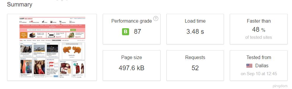 Pingdom result of rediff.com