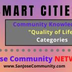 Smart Cities 2025