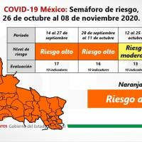 Es oficial, SLP vuelve al semáforo naranja de Covid-19