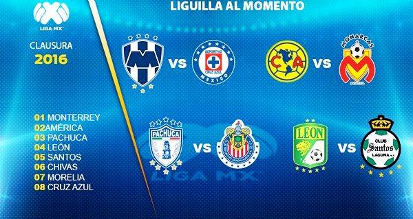 Tigres, Pumas y Cruz Azul por el último boleto a la Liguilla del Clausura 2016