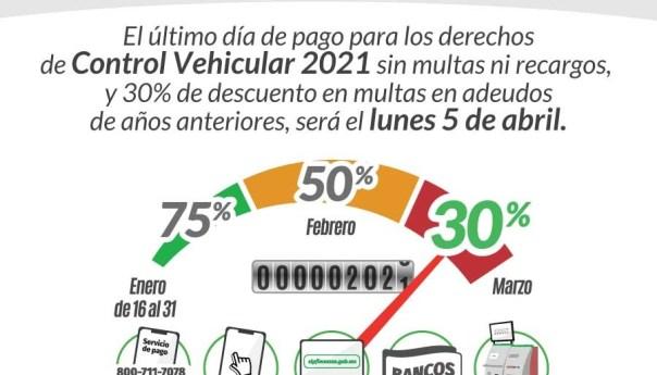 Se amplía el plazo para pago de control vehicular 2021 sin multas, hasta el 5 de abril