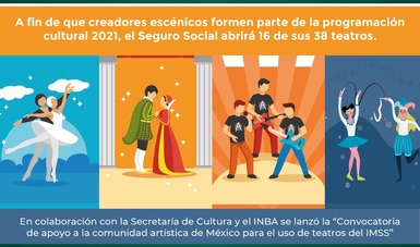 IMSS abrirá 16 de sus 38 teatros para que creadores escénicos formen parte de la programación cultural de 2021
