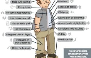 SS recomienda actividad física para combatir el sedentarismo y la obesidad ante la pandemia de covid-19