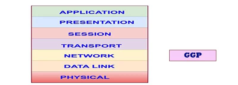 GGP and OSI Layers