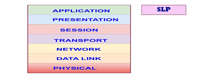 SLP and TCP/IP
