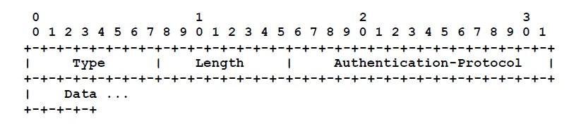 authentication protocol configure