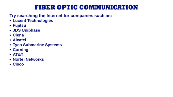 FIBER OPTIC – INTRODUCTION