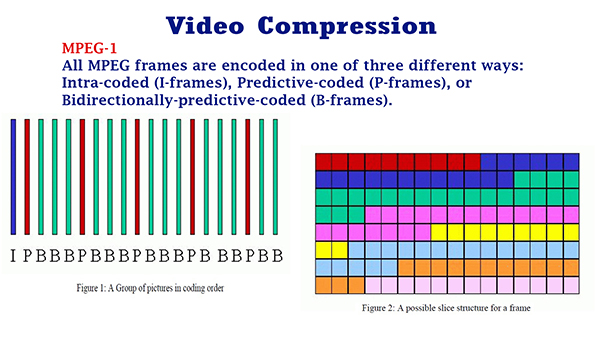 Video Compression – Part 02
