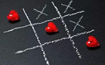 Любов според датата на раждане