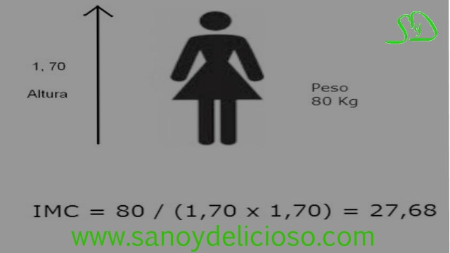 peso ideal SANO Y DELICIOSO