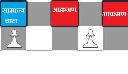 sainik Chess शतरंज