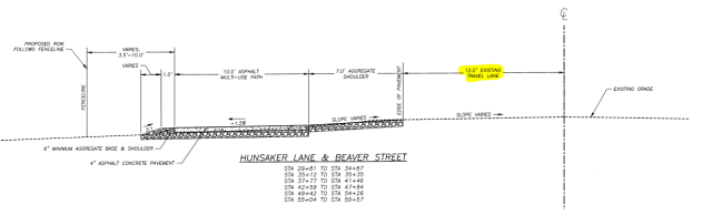 graphic of multi use lane on Hunsaker Street