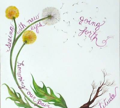 Dandelion drawing shaped as a spiral with the words: gratitude, seeing with new eyes, honoring our pain, seeing with new eyes, going forth