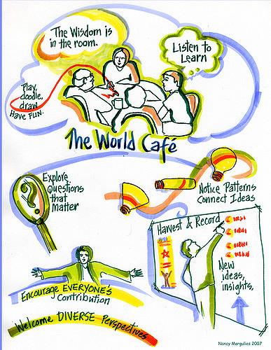 World Cafe Principles