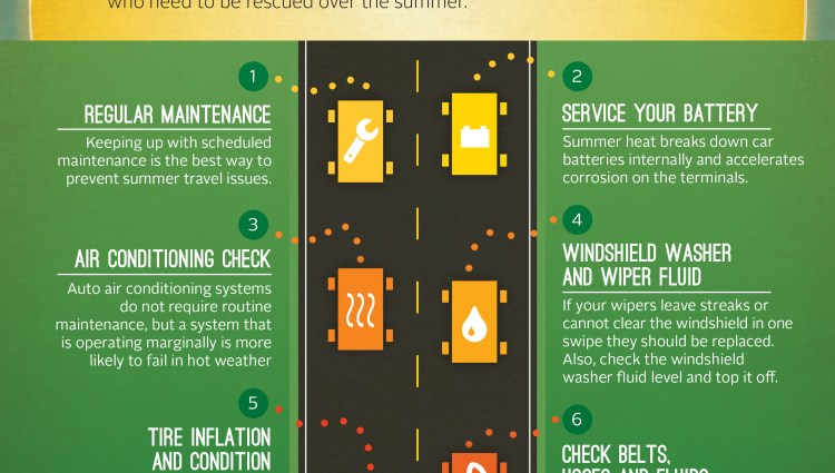 Summer Driving Putting Your Car Truck Or Suv To The Tes