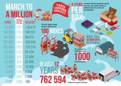 SANTAS_SHOEBOX_INFOGRAPHIC_2018 (1)