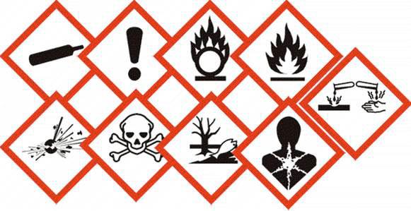 produits ménagers et air intérieur - Pictogrammes de danger