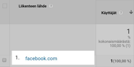 Facebook lähde Google Analytics raportissa