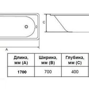 ВАННА (стальная) Antika 1700*700*400 + подставка ВИЗ