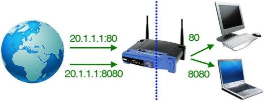 Arduino IoT Tutorial Arduino WiFi Shield controlled relay by Santiapps Marcio Valenzuela