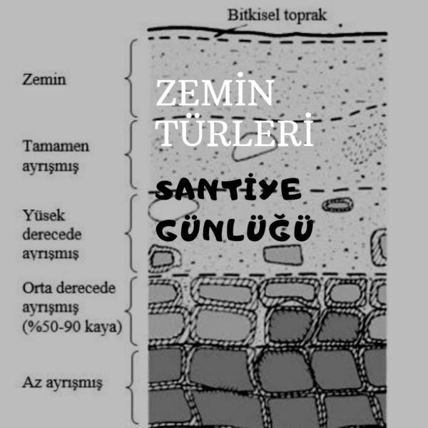 ZEMİN TÜRLERİ