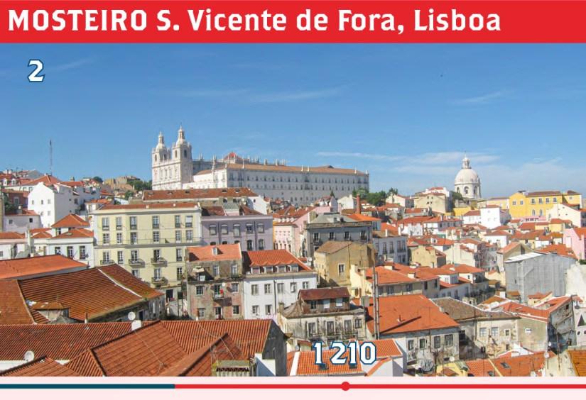 MOSTEIRO S. Vicente de Fora, Lisboa