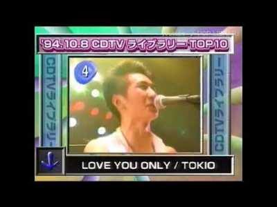 [FULL] 【J-POP】1994年10月第2週 シングルCDランキング TOP10