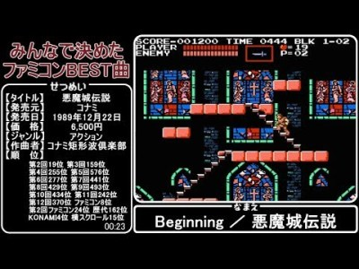 みんなで決めたファミコンBEST曲【NES BGM BEST RANKING +PLAY MOVIE 】