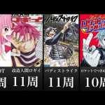 "<span class=""title"">【ジャンプ】最も早い打ち切り漫画【比較・アニメ・ゲーム】</span>"
