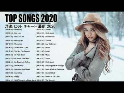 【作業用BGM】物凄い作業をしている気分になれる 作業用BGM BEST 2020 2021 – 洋楽 2020 2021 – 洋楽ランキング 2020 2021 #17