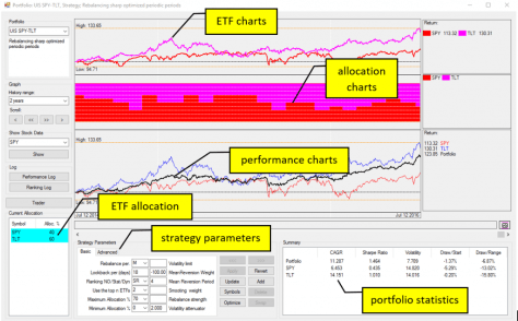 Quanttrader Logical Invest investment Software demo