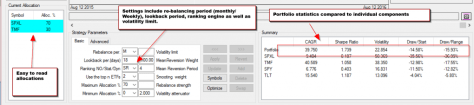QuantTrader parameters