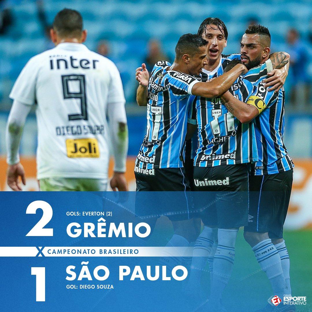 Análise Brasileirão 2018  Grêmio 2×1 SPFC – SãoPaulo.Blog 1ffdc9e60d27b