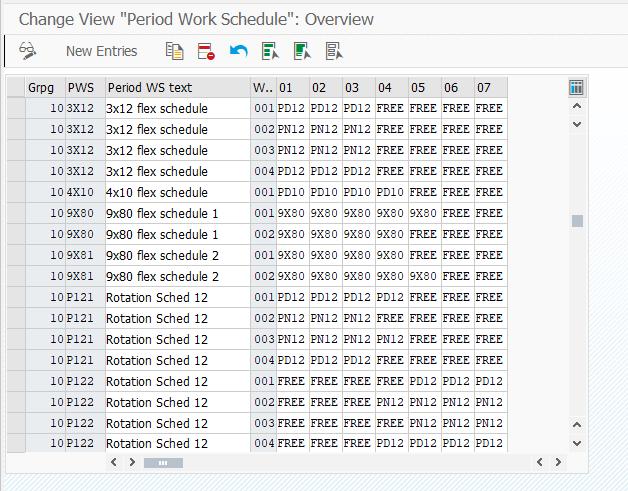 SAP Period Work Schedule in Time Management