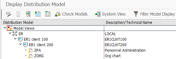 Модель распределения для сокращенных IDOC
