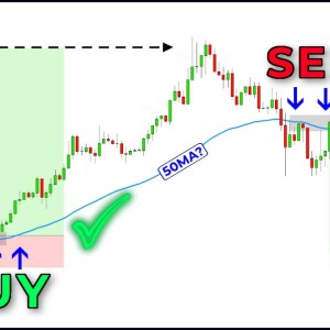 Ultimate Beginners Guide To Moving Average Trading (39 Minutes To Mastery)