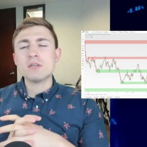 Forex Trading Live: New York Trading Session 4-28-2021
