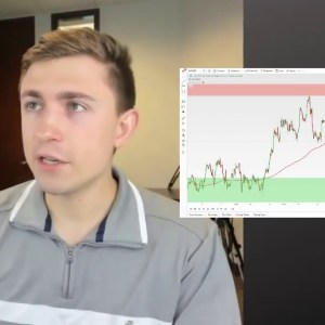 Forex Trading Live: New York Trading Session 4-30-2021