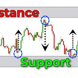 The Only Support And Resistance Trading Video You Will Ever Need... (Not Exaggerating)