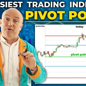 The EASIEST Forex Trading Indicator: PIVOT POINT Indicator (FULL GUIDE)
