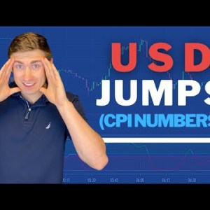 What Just Happened With The USD?? Trading the Aftermath...