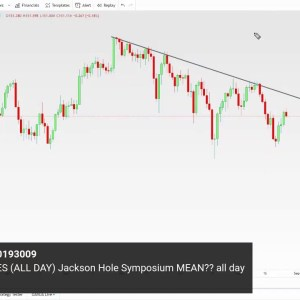 LIVE Forex Trading: New York Session | USD Rallies, Gold Sells Off