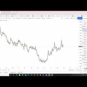 (VIP FREE TRIAL) Trade Forex Trends like a Pro: Find Better Forex Setups!