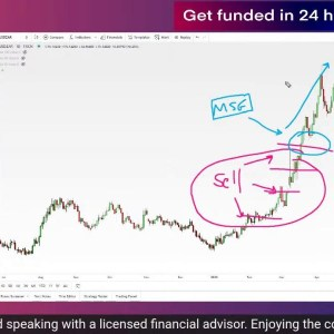 LIVE Forex Trading: New York Session | USD Pushes Up! Gold Struggles