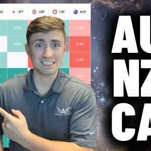 Time to Buy AUD, NZD, & CAD? Here's How to Trade Today's Rally!